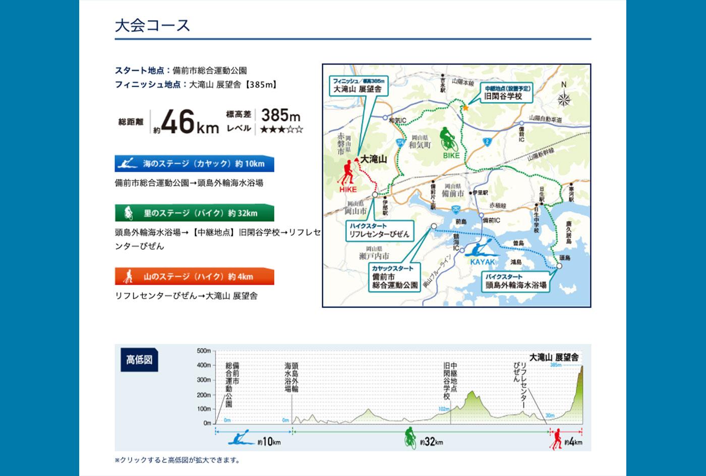 岡山 備前 SEA TO SUMMIT | 岡山県