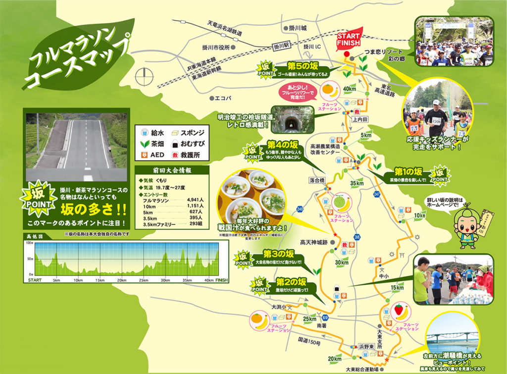 掛川・新茶マラソン