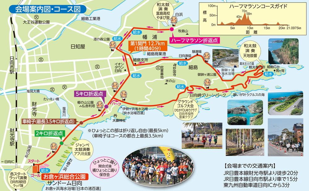 日向ひょっとこマラソン IN 日向岬 | 宮崎県