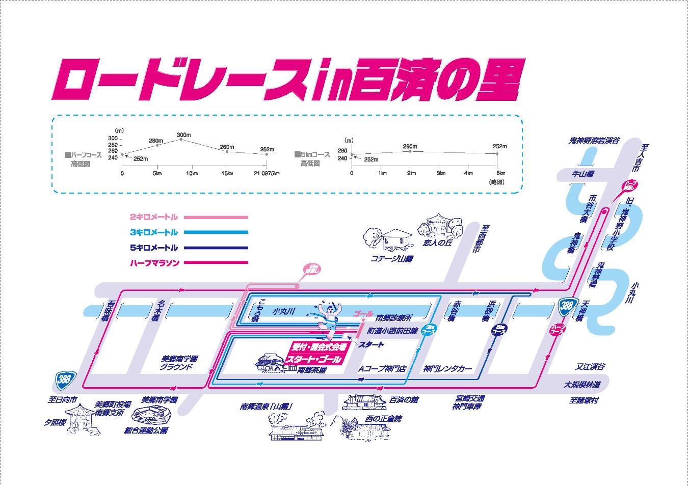 ロードレースin百済の里 | 宮崎県