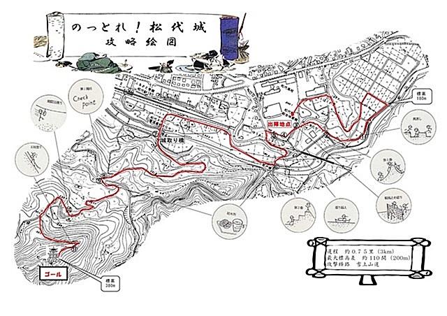 越後まつだい冬の陣「のっとれ!松代城」