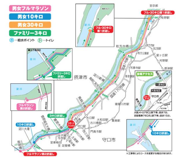淀川マラソン
