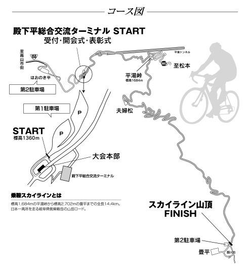 乗鞍スカイラインサイクルヒルクライム