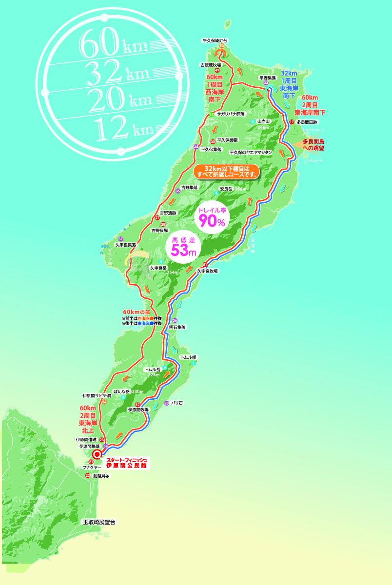 石垣島オーシャンビュートレイルラン&ウォーク | 沖縄県