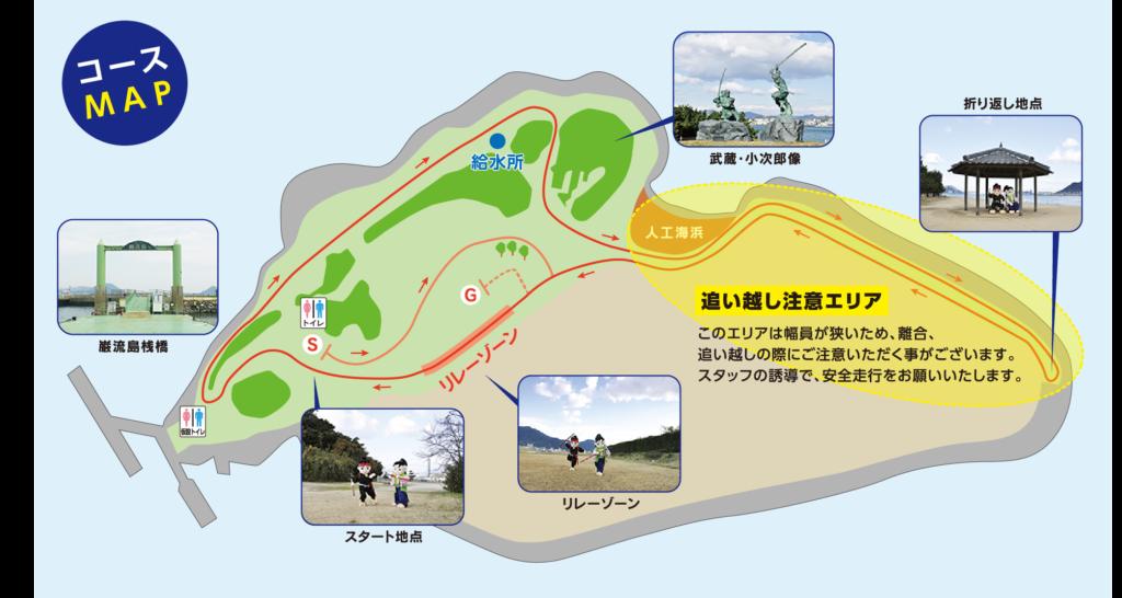 巌流島リレーマラソン